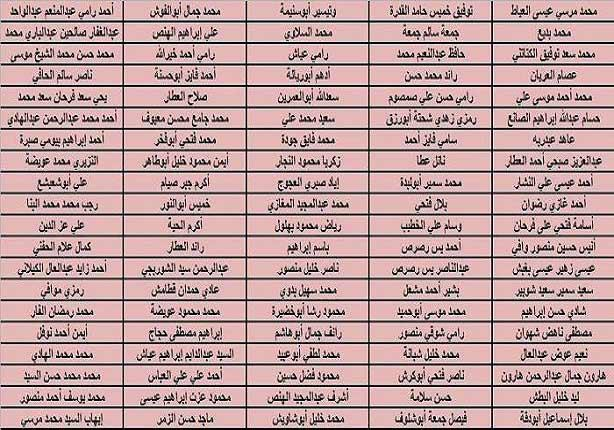 أسماء المتهمين المحال أوراقهم إلى المفتي في قضية الهروب الكبير