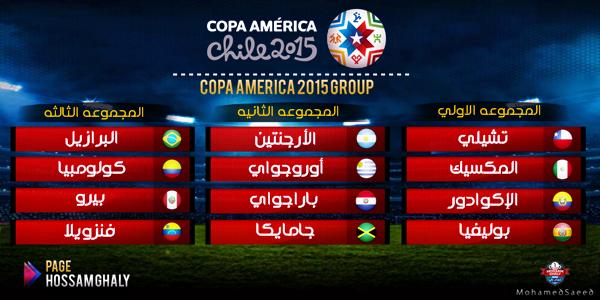 مجموعات كوبا أمريكا 2021