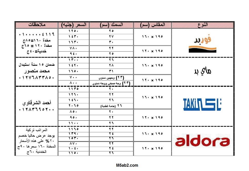 اسعار مراتب الدورا التركى في مصر 2018