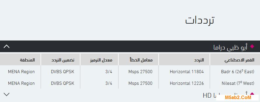 ���� ���� ��� ��� ����� Abu Dhabi Drama �� ����� 2016 - ���� ������� ��� ��� ����� 2016