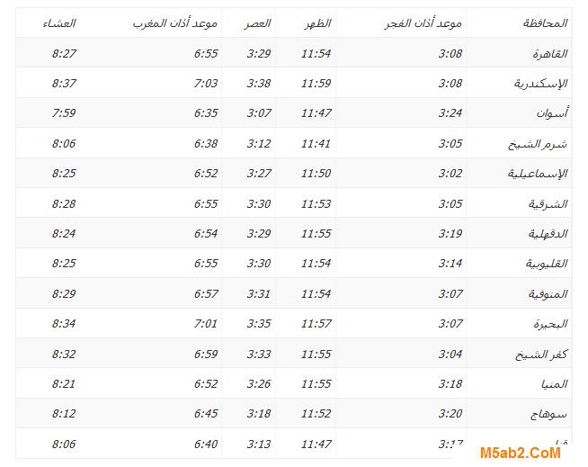 موعد آذان الفجر الامساك اليوم حسب التوقيت المحلي لكل محافظة – مواقيت الصلاة حسب امساكية رمضان 2021
