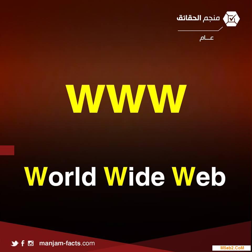 شرح معني اختصار بداية المواقع www