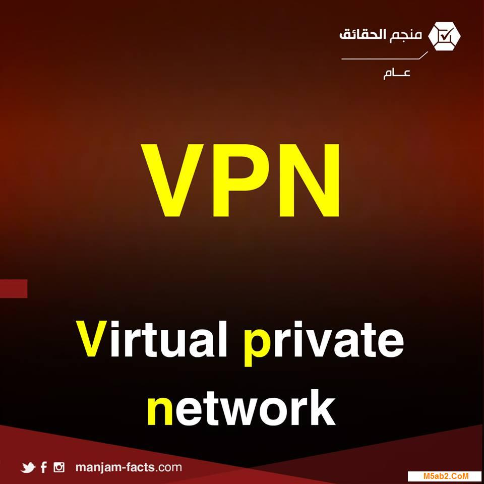 شرح معني اختصار vpn