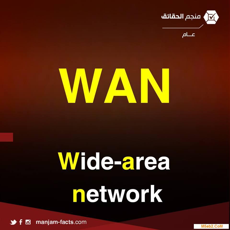 شرح معني اختصار wan