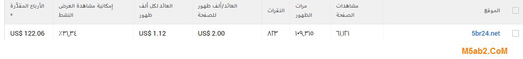 بيع موقع إخباري ( خبر 24 ) عمره 3 سنوات 5br24.net